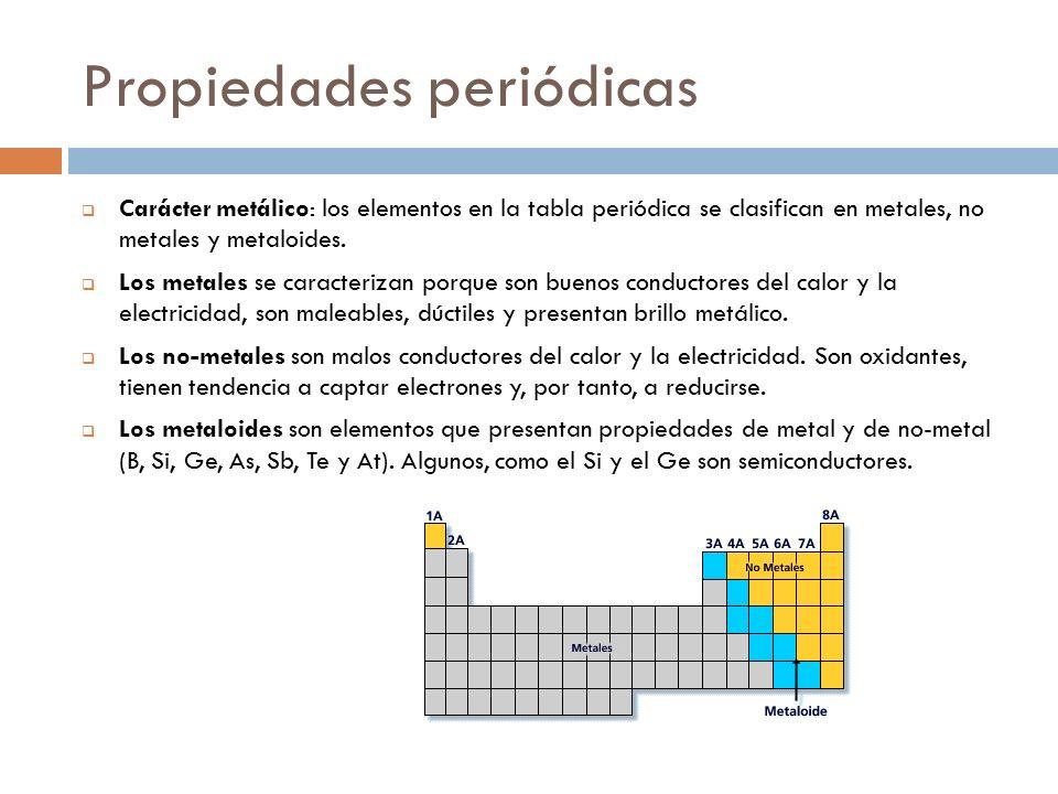 Tema 3periodicidad qumica ib ppt video online descargar carcter metlico los elementos en la tabla peridica se clasifican en metales no metales y metaloides los metales se caracterizan porque son buenos urtaz Image collections
