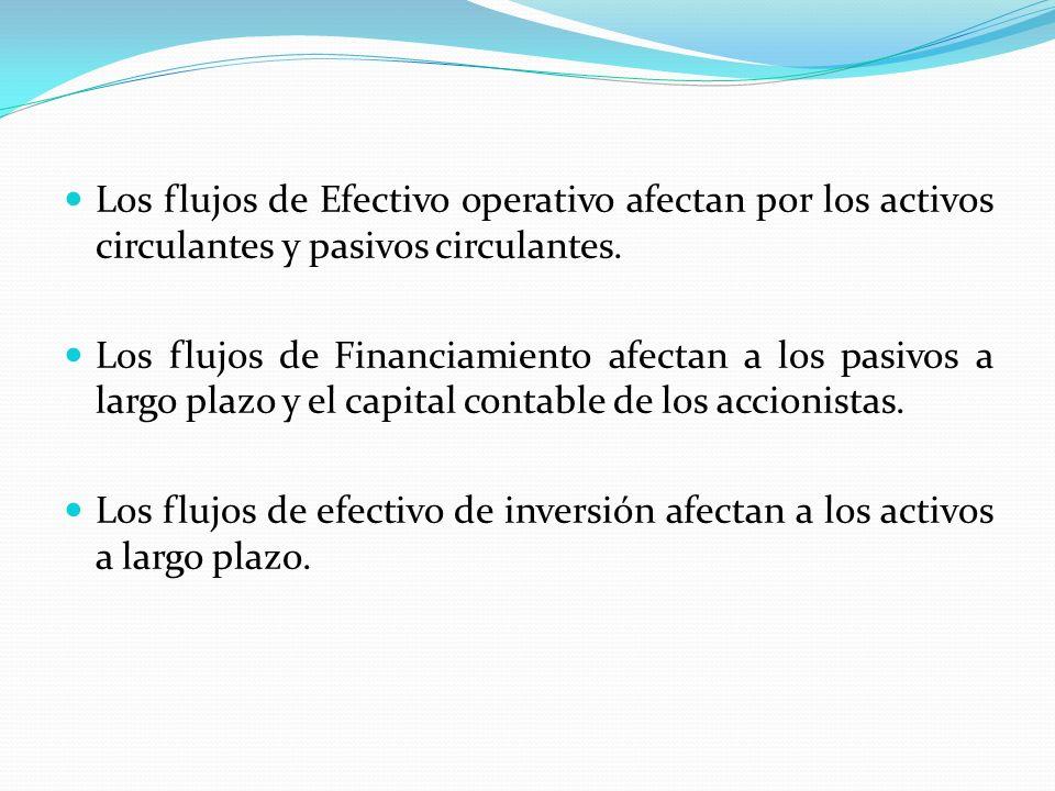 Los flujos de Efectivo operativo afectan por los activos circulantes y pasivos circulantes.