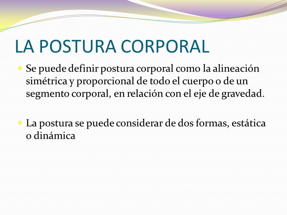 LA POSTURA CORPORAL Se puede definir postura corporal como la alineación simétrica y proporcional de todo el cuerpo o de un segmento corporal, en relación con el eje de gravedad.