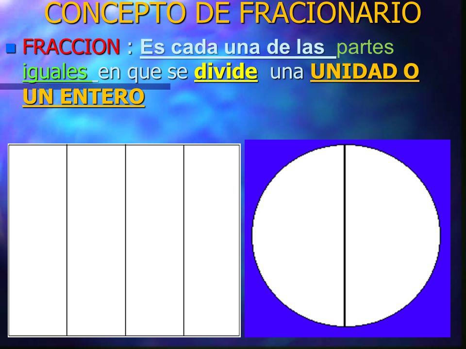 CONCEPTO DE FRACIONARIO FRACCION : Es cada una de las partes iguales e e e en que se divide una UNIDAD O UN ENTERO