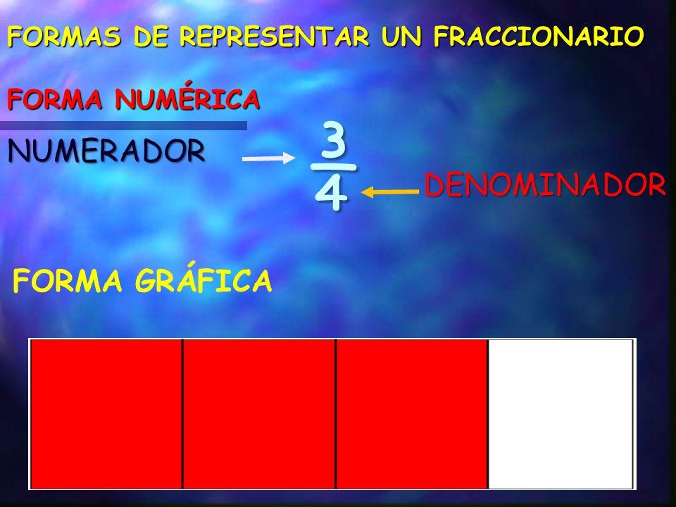 FORMAS DE REPRESENTAR UN FRACCIONARIO FORMA NUMÉRICA ¾ NUMERADOR DENOMINADOR FORMA GRÁFICA