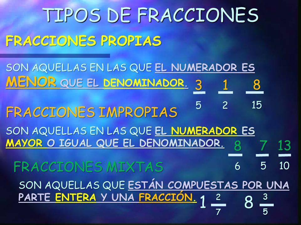 TIPOS DE FRACCIONES FRACCIONES PROPIAS FRACCIONES IMPROPIAS FRACCIONES MIXTAS SON AQUELLAS EN LAS QUE EL NUMERADOR ES MENOR QUE EL DENOMINADOR.