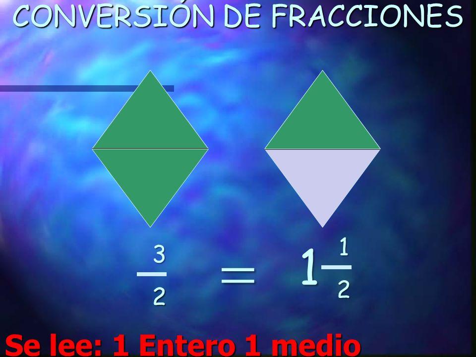 CONVERSIÓN DE FRACCIONES 2 121 32 Se lee: 1 Entero 1 medio