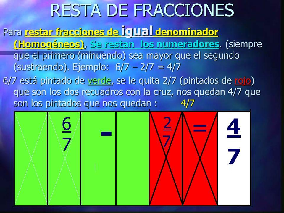 RESTA DE FRACCIONES Para restar fracciones de igual igual denominador (Homogéneos), (Homogéneos), Se restan los numeradores.