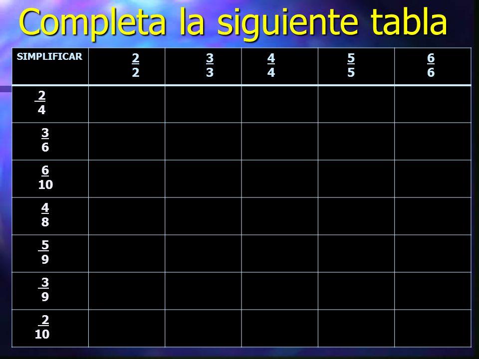 Completa la siguiente tabla SIMPLIFICAR 2 3 4 5 6 2 4 3 6 10 4 8 5 9 3 9 2 10