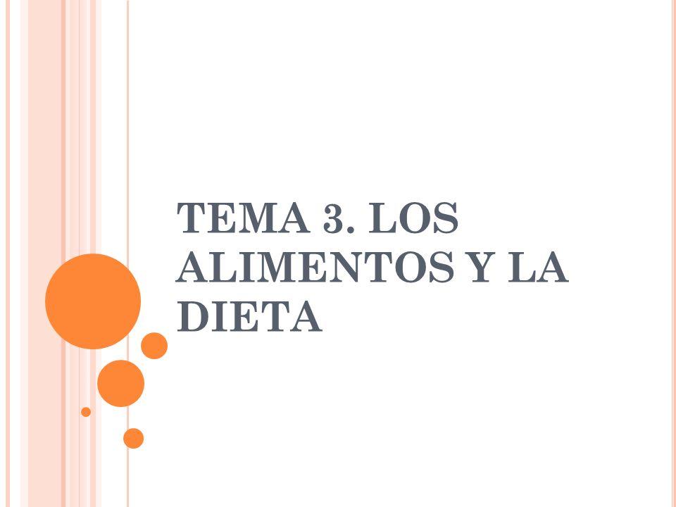 1.LA DIETA La función de los alimentos : Plástica: Alimentos ricos en proteínas y sales minerales.