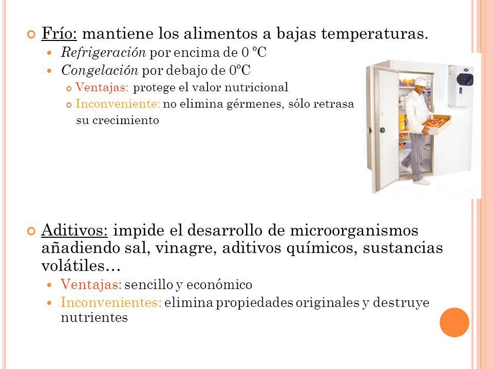 Frío: mantiene los alimentos a bajas temperaturas. Refrigeración por encima de 0 ºC Congelación por debajo de 0ºC Ventajas: protege el valor nutricion