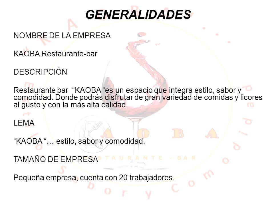 """GENERALIDADES NOMBRE DE LA EMPRESA KAOBA Restaurante-bar DESCRIPCIÓN Restaurante bar """"KAOBA """"es un espacio que integra estilo, sabor y comodidad. Dond"""