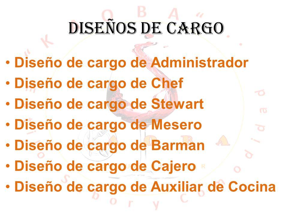 DISEÑOS DE CARGO Diseño de cargo de Administrador Diseño de cargo de Chef Diseño de cargo de Stewart Diseño de cargo de Mesero Diseño de cargo de Barm