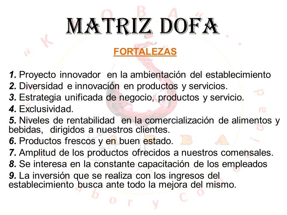 MATRIZ DOFA FORTALEZAS 1. Proyecto innovador en la ambientación del establecimiento 2. Diversidad e innovación en productos y servicios. 3. Estrategia