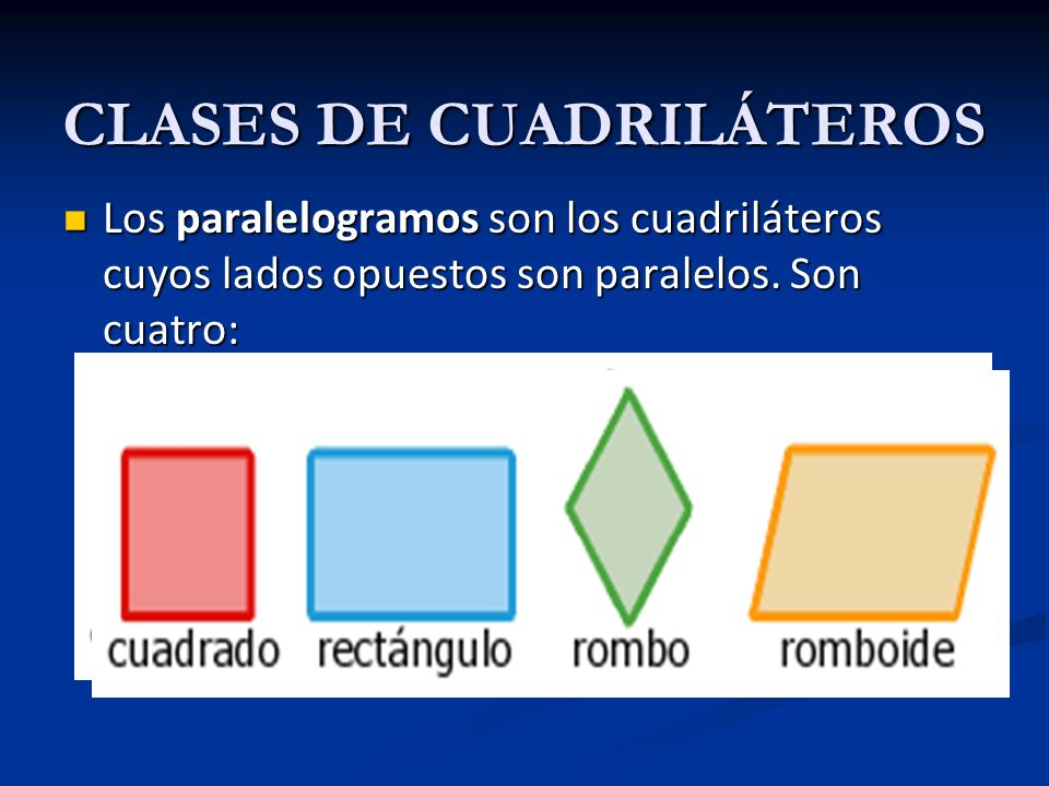 CLASES DE CUADRILÁTEROS Los paralelogramos son los cuadriláteros cuyos lados opuestos son paralelos. Son cuatro: Los paralelogramos son los cuadriláte