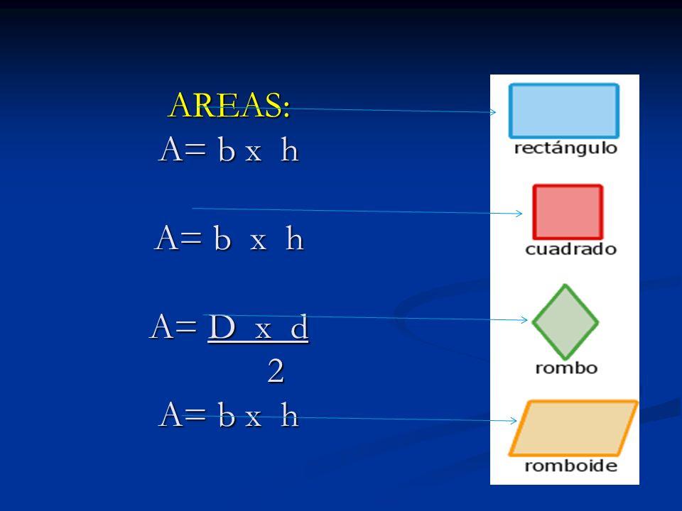 AREAS: A= b x h A= b x h A= D x d 2 A= b x h AREAS: A= b x h A= b x h A= D x d 2 A= b x h
