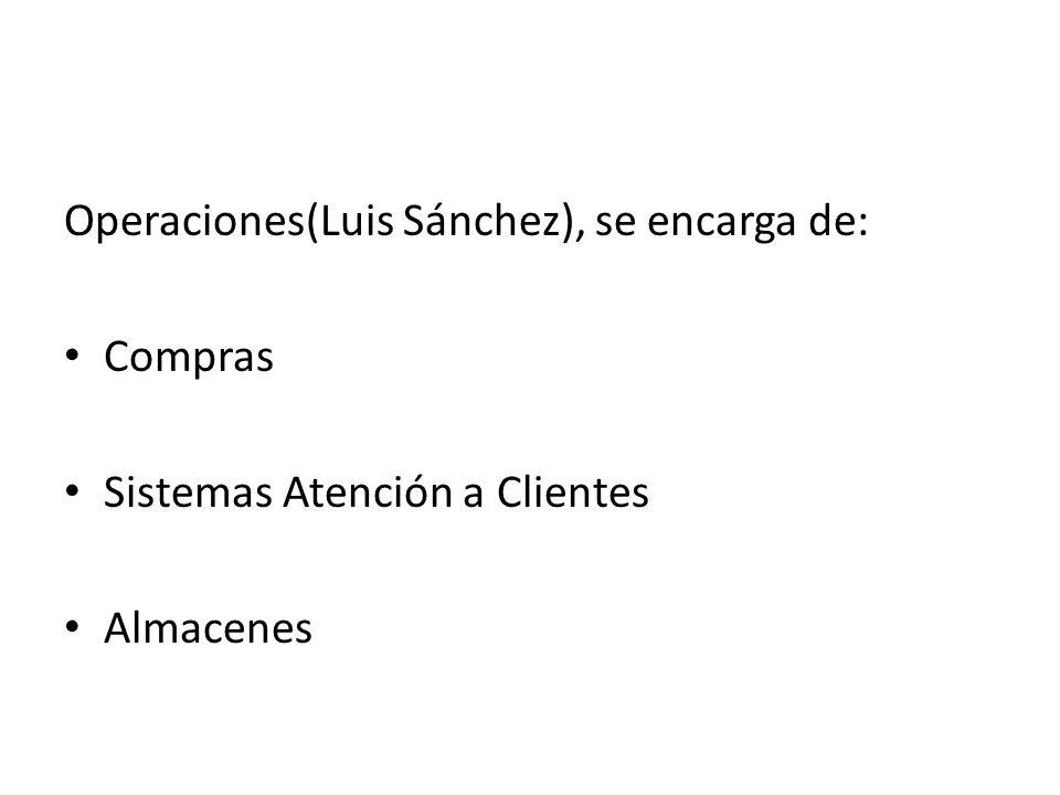 Operaciones(Luis Sánchez), se encarga de: Compras Sistemas Atención a Clientes Almacenes