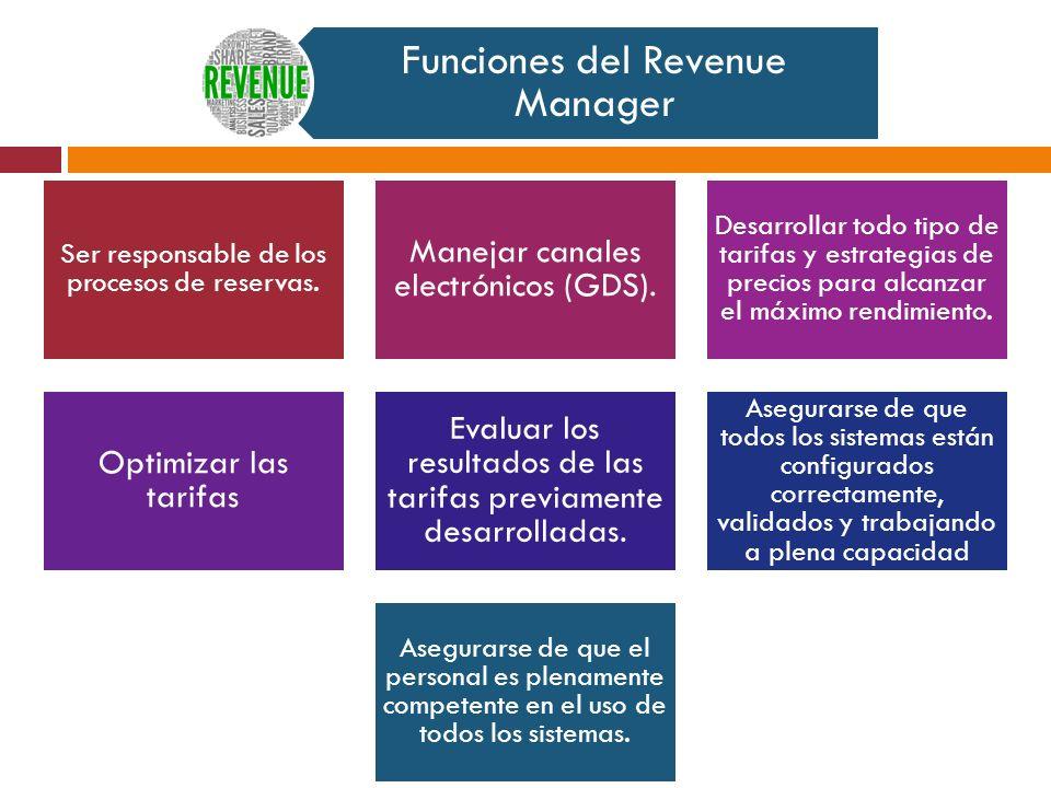 Funciones del Revenue Manager Ser responsable de los procesos de reservas. Manejar canales electrónicos (GDS). Desarrollar todo tipo de tarifas y estr