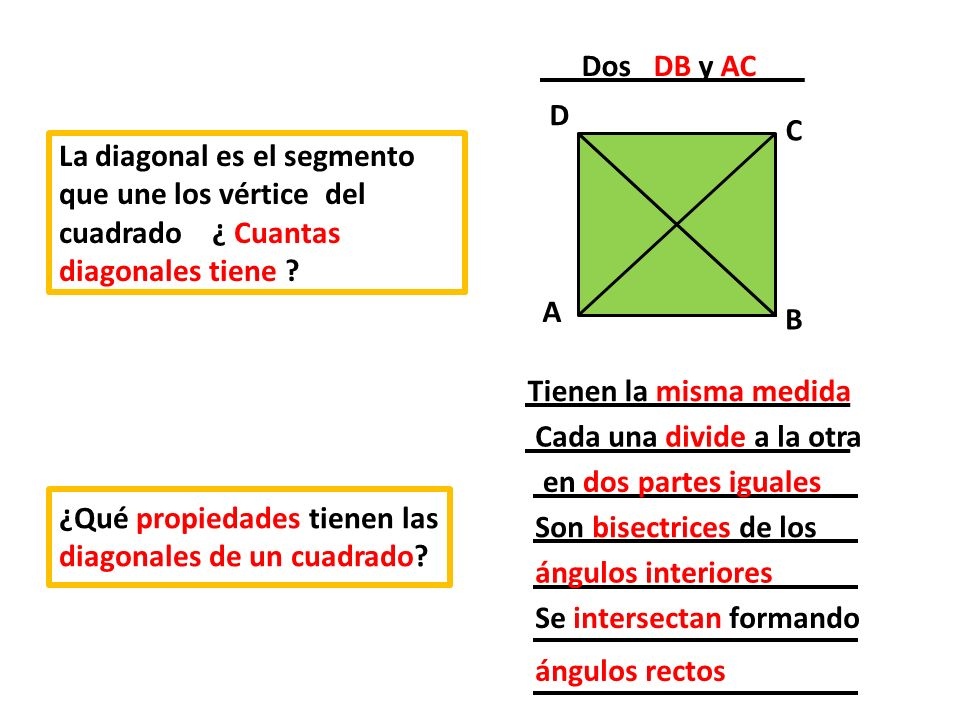 Intersección de cintas o bandas Corte dos cintas o bandas de igual ancho 3cm