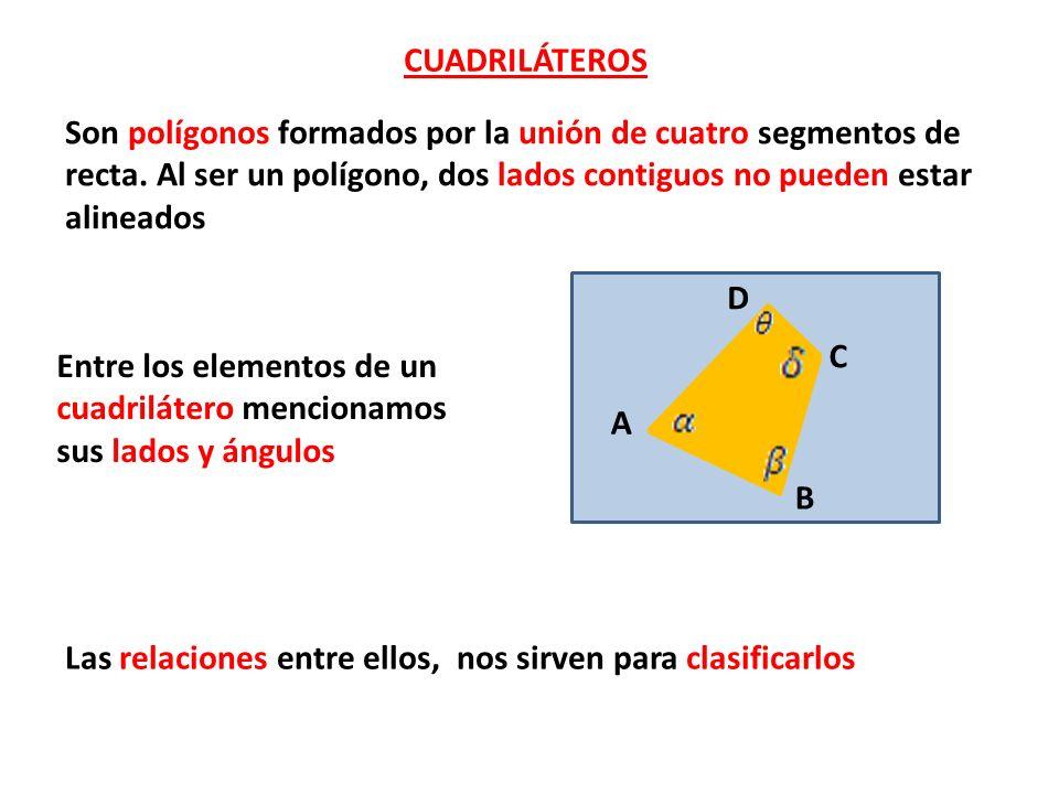 PARALELOGRAMOS Cuadriláteros que tiene los lados paralelos dos a dos.