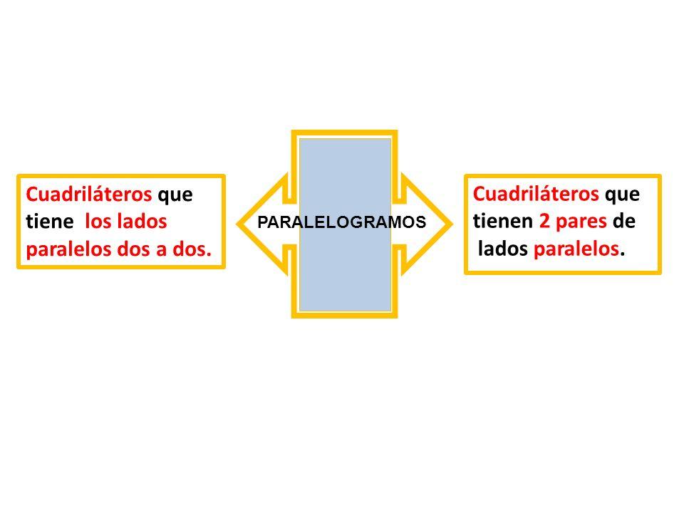 Mediante el uso de las herramientas geométricas Construcción de paralelogramos
