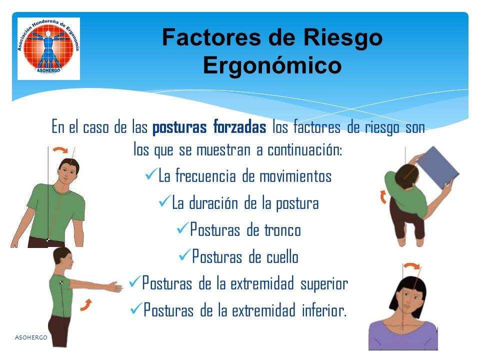 En el caso de las posturas forzadas los factores de riesgo son los que se muestran a continuación: La frecuencia de movimientos La duración de la postura Posturas de tronco Posturas de cuello Posturas de la extremidad superior Posturas de la extremidad inferior.