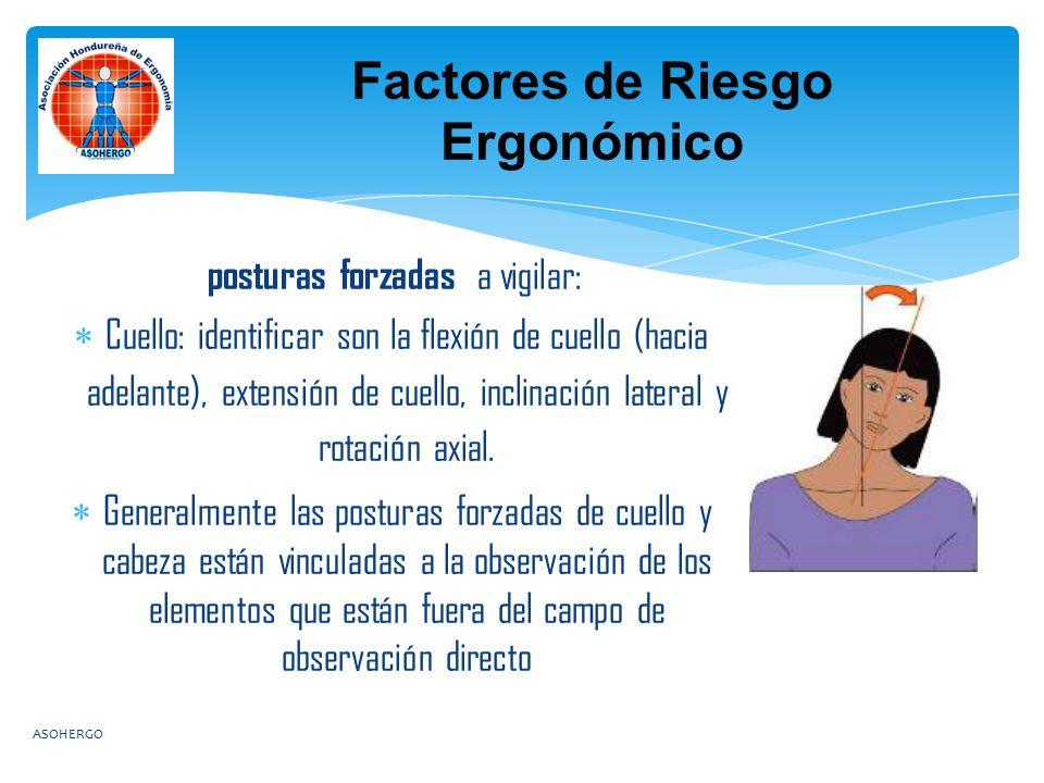 posturas forzadas a vigilar:  Cuello: identificar son la flexión de cuello (hacia adelante), extensión de cuello, inclinación lateral y rotación axial.