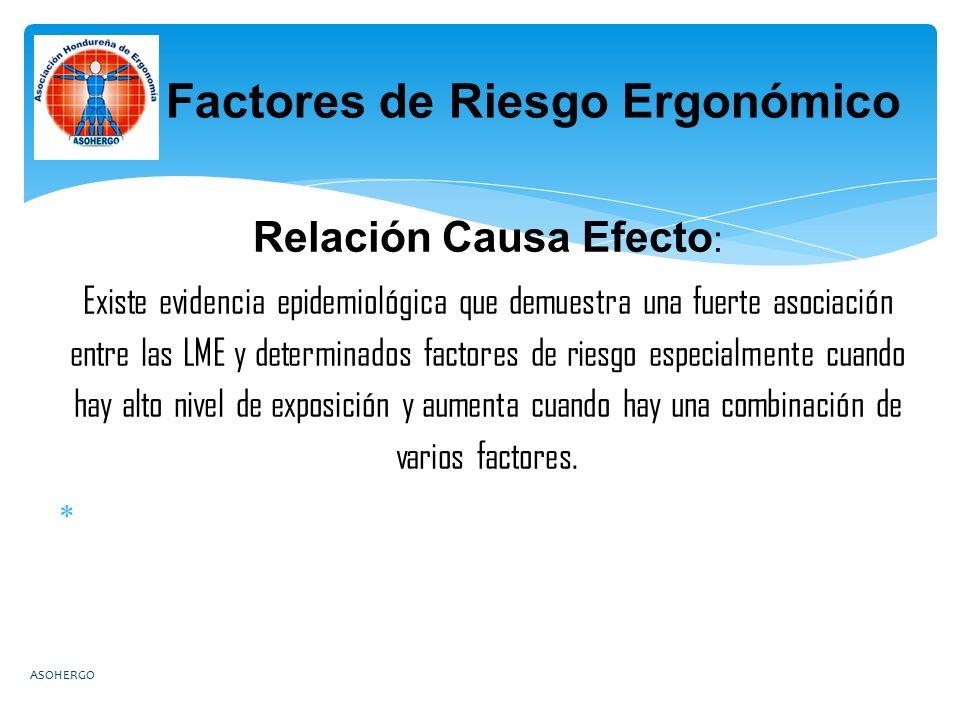 Relación Causa Efecto : Existe evidencia epidemiológica que demuestra una fuerte asociación entre las LME y determinados factores de riesgo especialmente cuando hay alto nivel de exposición y aumenta cuando hay una combinación de varios factores.