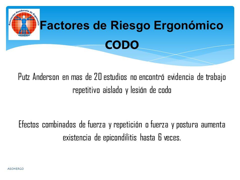 CODO Putz Anderson en mas de 20 estudios no encontró evidencia de trabajo repetitivo aislado y lesión de codo Efectos combinados de fuerza y repetición o fuerza y postura aumenta existencia de epicondilitis hasta 6 veces.