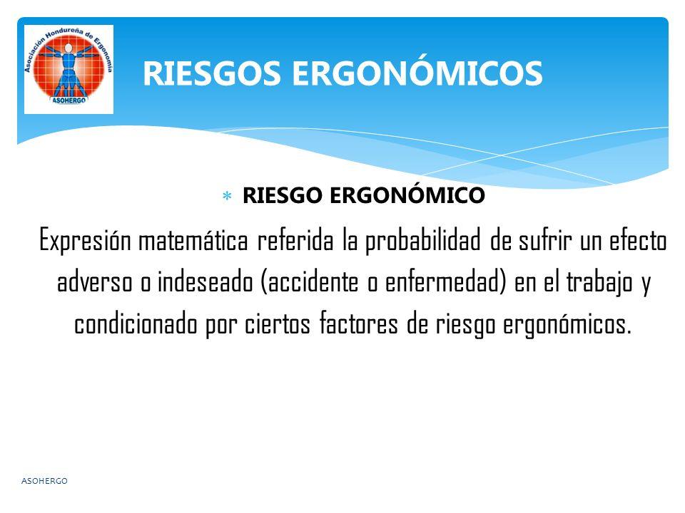  RIESGO ERGONÓMICO Expresión matemática referida la probabilidad de sufrir un efecto adverso o indeseado (accidente o enfermedad) en el trabajo y condicionado por ciertos factores de riesgo ergonómicos.