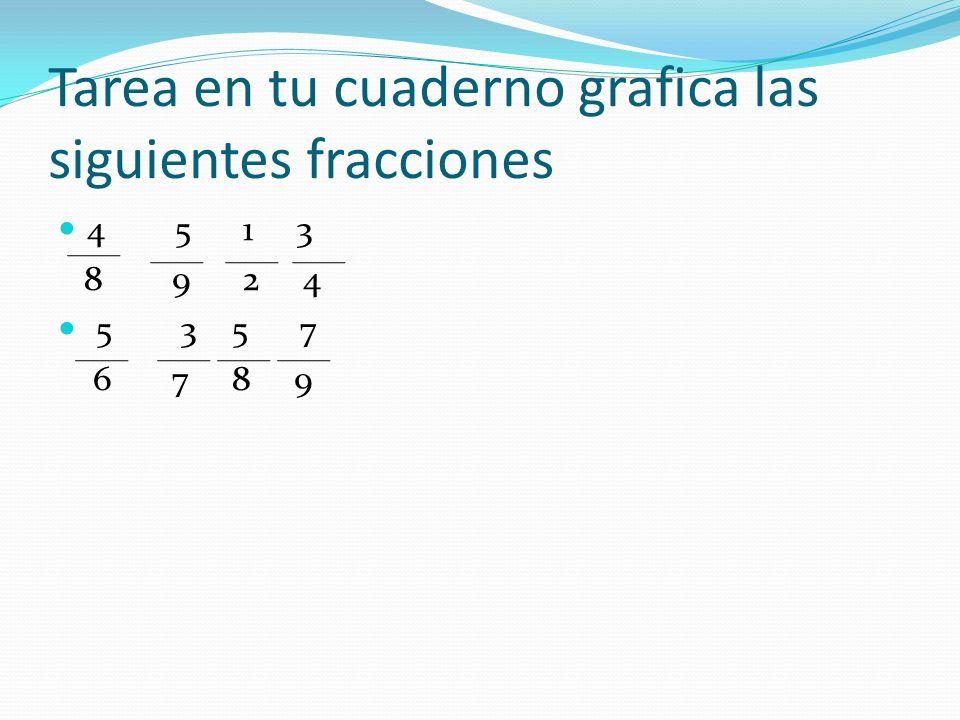 Tarea en tu cuaderno grafica las siguientes fracciones 4 5 1 3 8 9 2 4 5 3 5 7 6 7 8 9