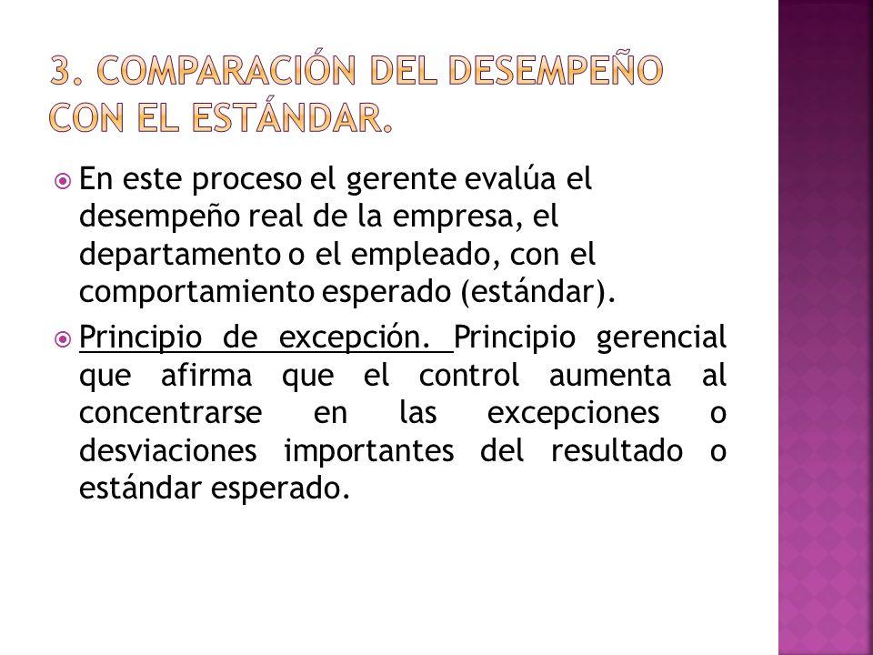  Proceso para corregir las desviaciones de lo esperado (estándar) con lo realizado.