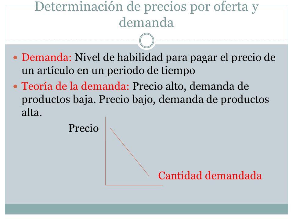Determinantes del nivel de la demanda Ingreso del consumidor Sustitutos Calidad Publicidad Moda, sabor Estado de la economía