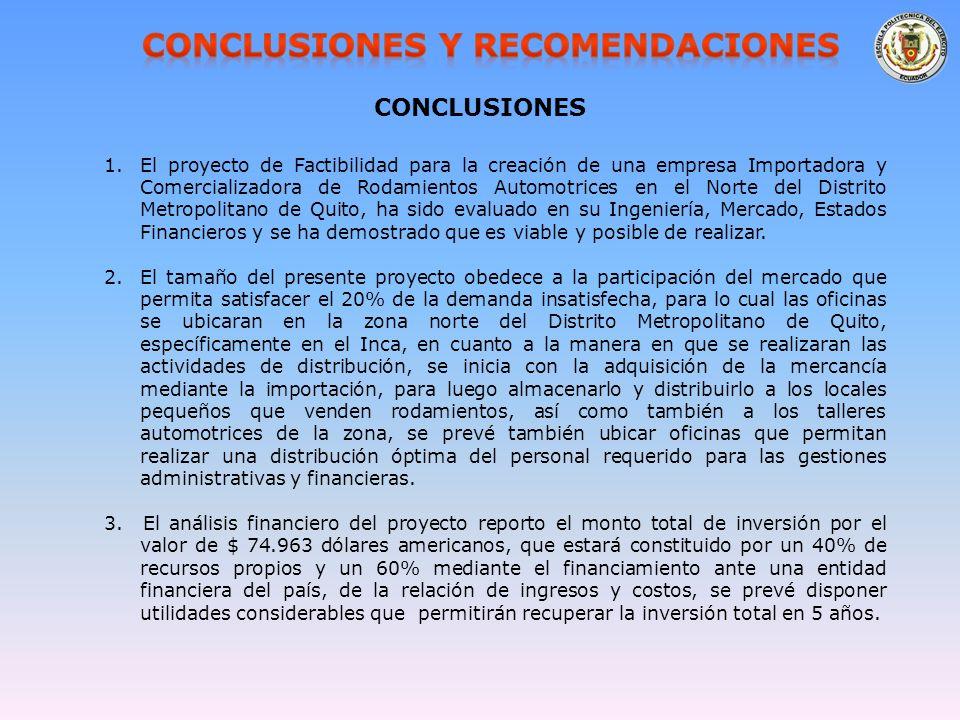 CONCLUSIONES 1.El proyecto de Factibilidad para la creación de una empresa Importadora y Comercializadora de Rodamientos Automotrices en el Norte del Distrito Metropolitano de Quito, ha sido evaluado en su Ingeniería, Mercado, Estados Financieros y se ha demostrado que es viable y posible de realizar.