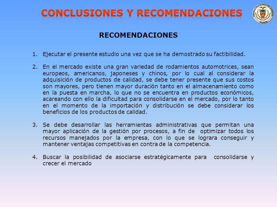 RECOMENDACIONES 1.Ejecutar el presente estudio una vez que se ha demostrado su factibilidad.