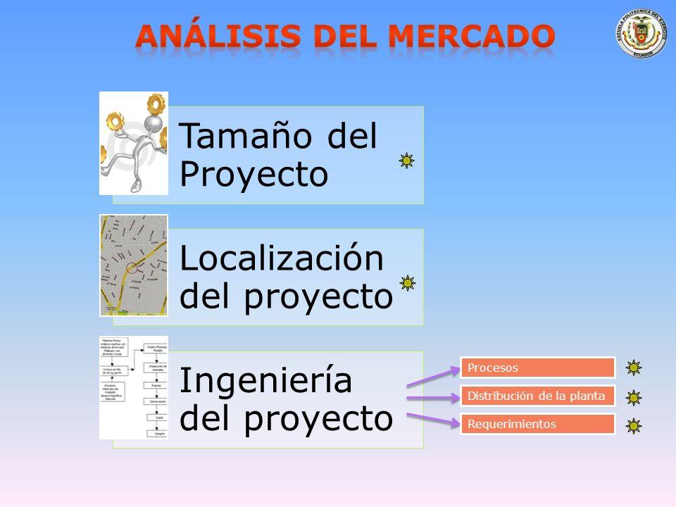 Tamaño del Proyecto Localización del proyecto Ingeniería del proyecto Procesos Distribución de la planta Requerimientos