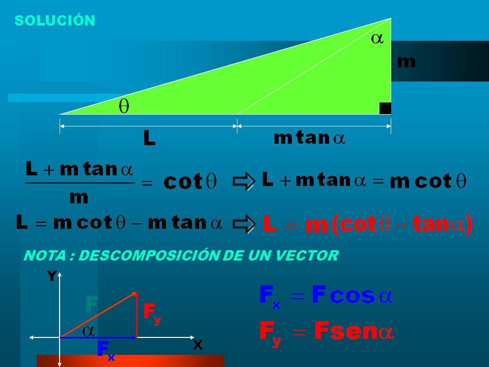 EJEMPLO ) ) Calcular L en términos de y; CASO 3 : DATOS; CATETO OPUESTO y ÁNGULO AGUDO