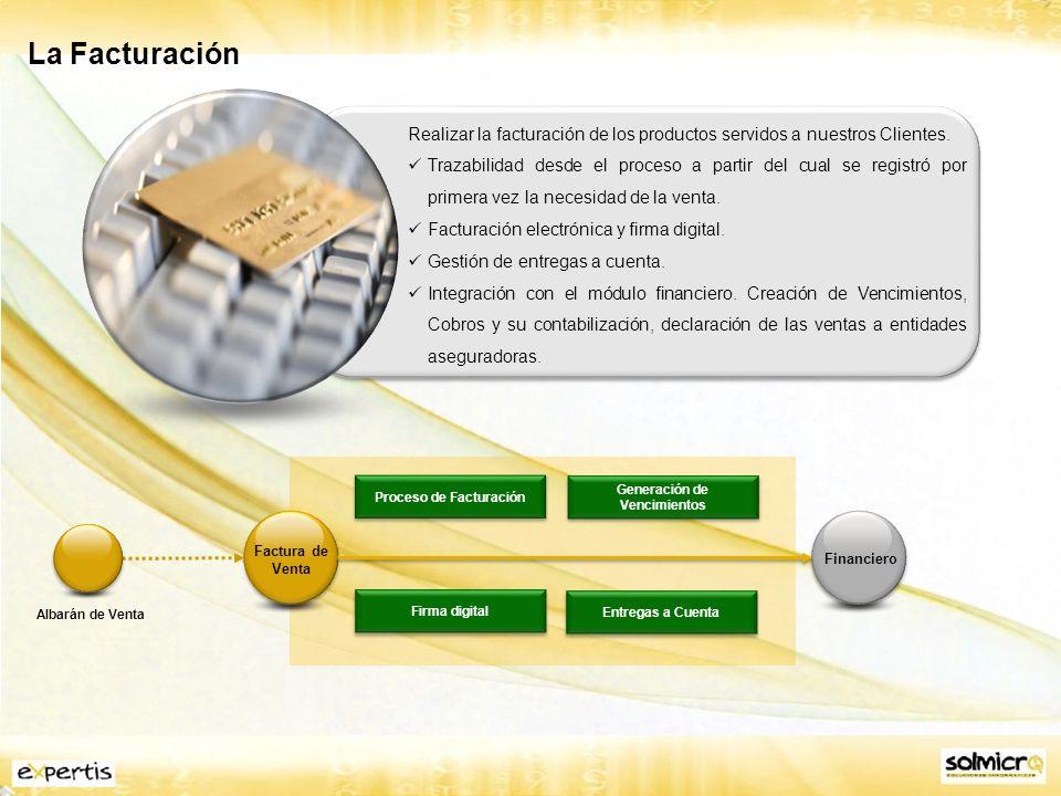 La Facturación Factura de Venta Financiero Firma digital Proceso de Facturación Albarán de Venta Generación de Vencimientos Entregas a Cuenta Realizar la facturación de los productos servidos a nuestros Clientes.