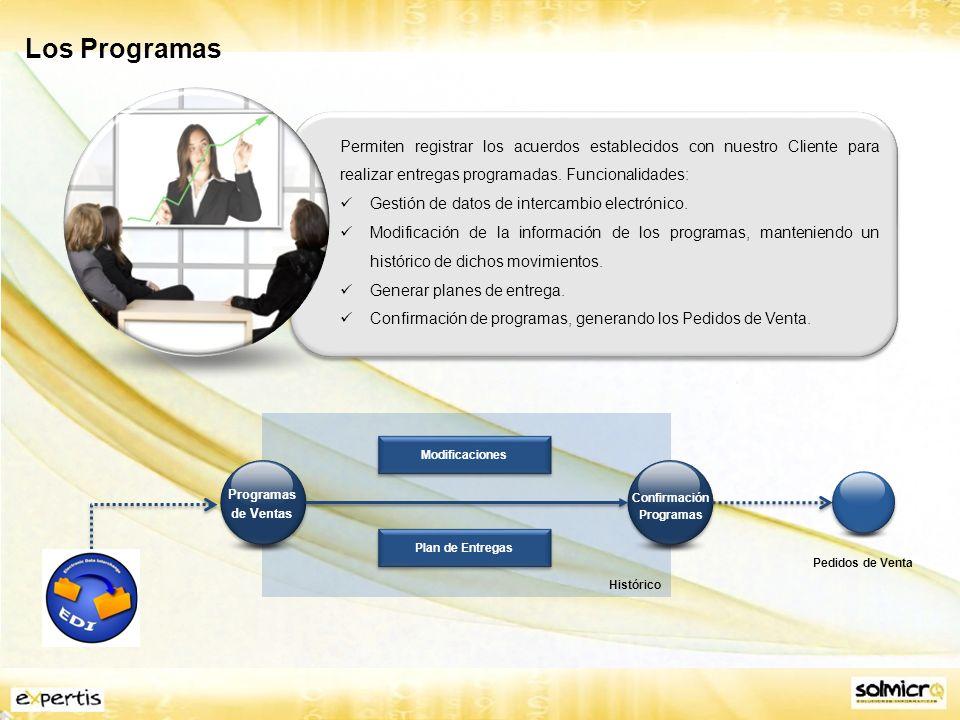 Los Programas Programas de Ventas Confirmación Programas Permiten registrar los acuerdos establecidos con nuestro Cliente para realizar entregas programadas.