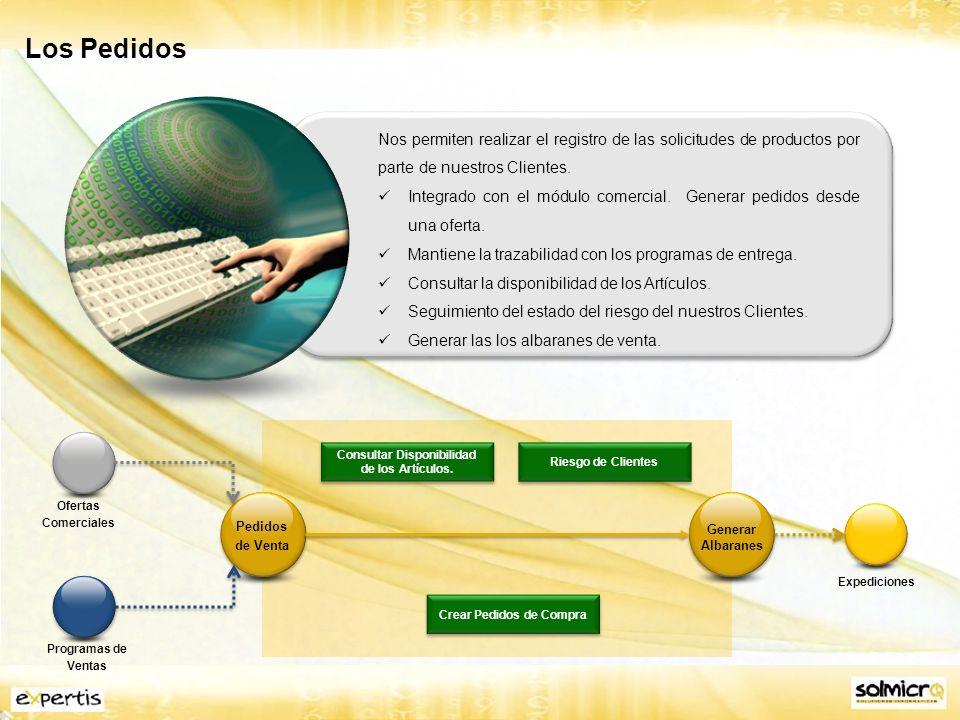 Los Pedidos Pedidos de Venta Generar Albaranes Expediciones Riesgo de Clientes Consultar Disponibilidad de los Artículos.
