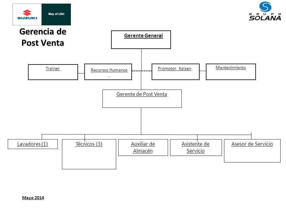 Gerencia Administrativa Encargado de Sistemas Contadora Gerente Administrativo Cajera/Facturista Recursos Humanos.