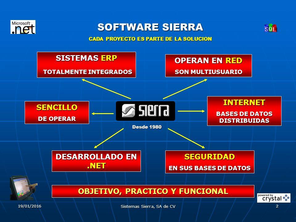 19/01/2016 Sistemas Sierra, SA de CV 2 SOFTWARE SIERRA CADA PROYECTO ES PARTE DE LA SOLUCION DESARROLLADO EN.NET SISTEMAS ERP TOTALMENTE INTEGRADOS TOTALMENTE INTEGRADOS SEGURIDAD EN SUS BASES DE DATOS SENCILLO DE OPERAR OPERAN EN RED SON MULTIUSUARIO INTERNET BASES DE DATOS DISTRIBUIDAS OBJETIVO, PRACTICO Y FUNCIONAL Desde 1980