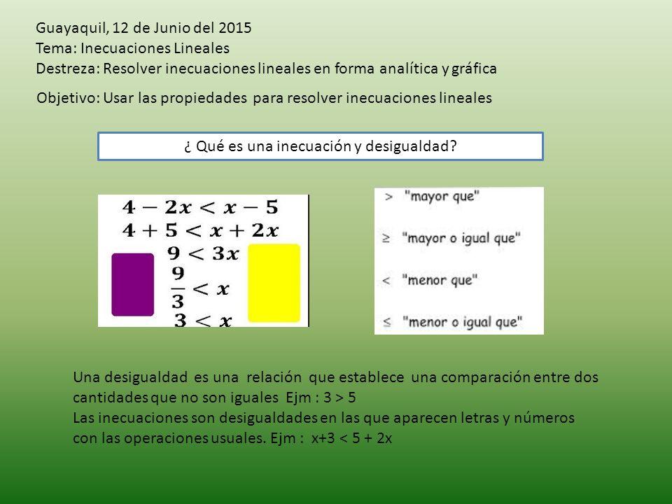 Guayaquil, 12 de Junio del 2015 Tema: Inecuaciones Lineales Destreza: Resolver inecuaciones lineales en forma analítica y gráfica Objetivo: Usar las propiedades para resolver inecuaciones lineales ¿ Qué es una inecuación y desigualdad.