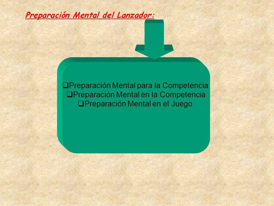  Preparación Mental para la Competencia  Preparación Mental en la Competencia  Preparación Mental en el Juego