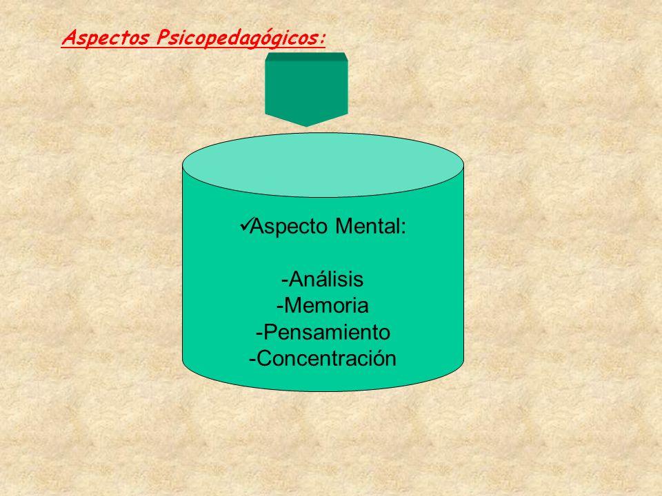 Aspecto Mental: -Análisis -Memoria -Pensamiento -Concentración