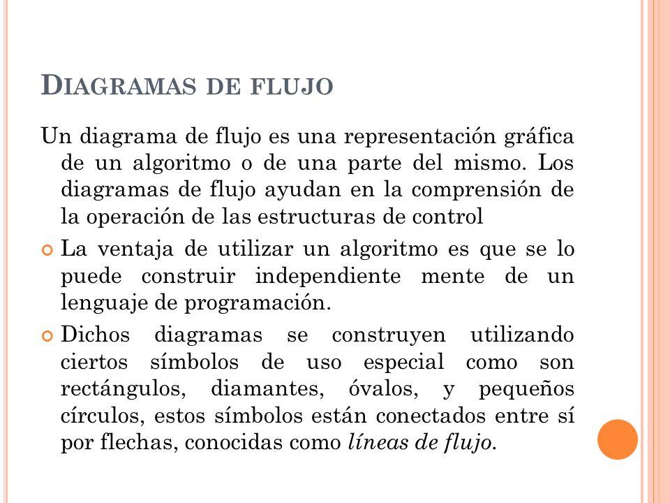 D IAGRAMAS DE FLUJO Un diagrama de flujo es una representación gráfica de un algoritmo o de una parte del mismo. Los diagramas de flujo ayudan en la c