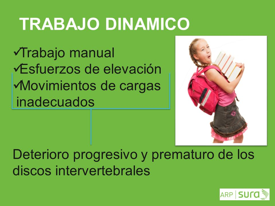 ARP SURA TRABAJO DINAMICO Trabajo manual Esfuerzos de elevación Movimientos de cargas inadecuados Deterioro progresivo y prematuro de los discos inter