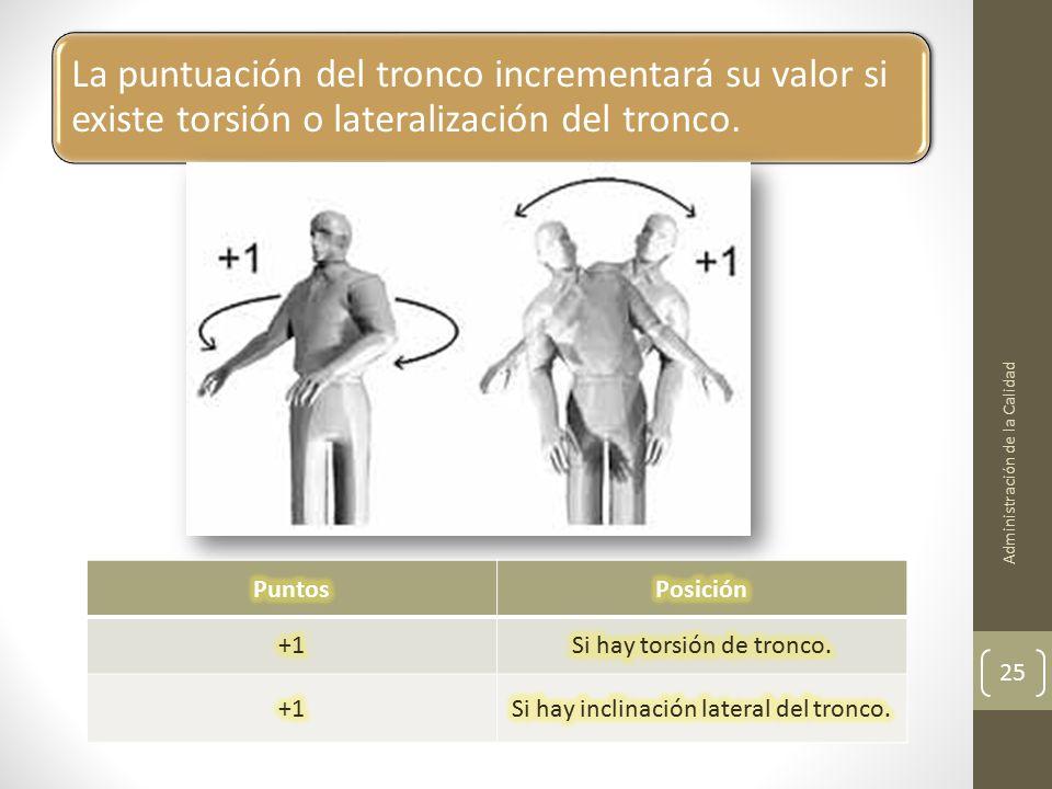 La puntuación del tronco incrementará su valor si existe torsión o lateralización del tronco.