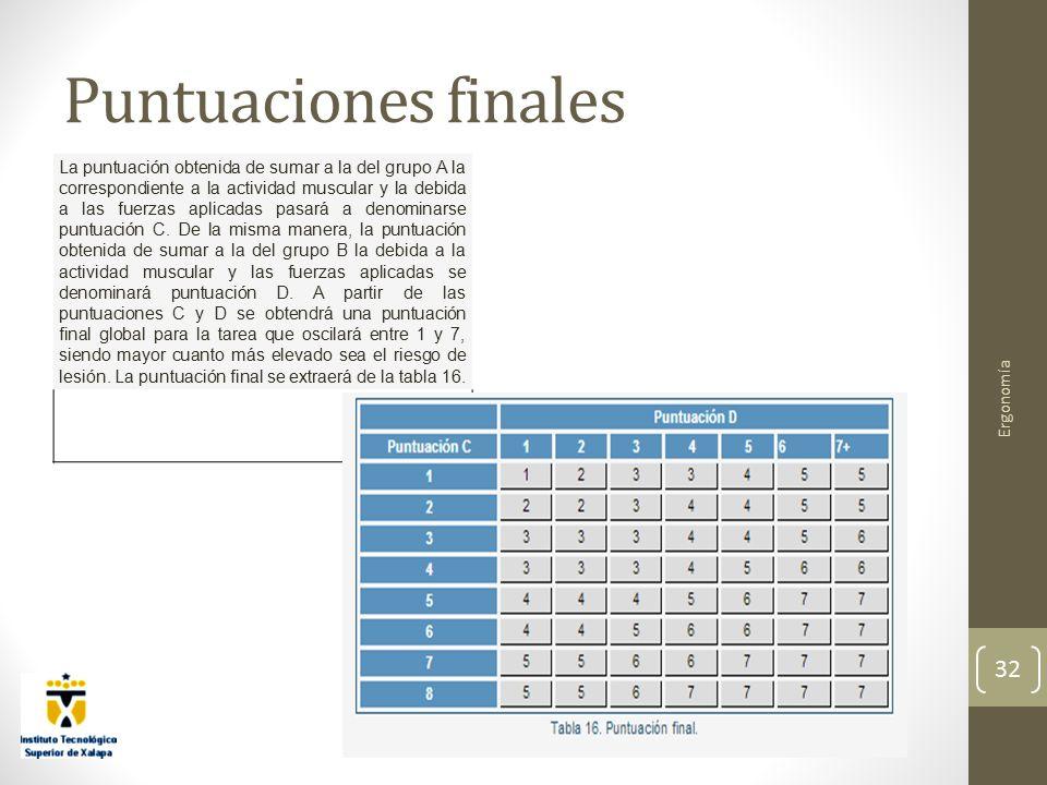 Puntuaciones finales La puntuación obtenida de sumar a la del grupo A la correspondiente a la actividad muscular y la debida a las fuerzas aplicadas pasará a denominarse puntuación C.