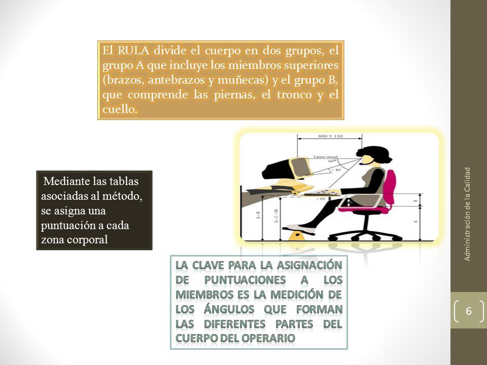 Administración de la Calidad 6 Mediante las tablas asociadas al método, se asigna una puntuación a cada zona corporal