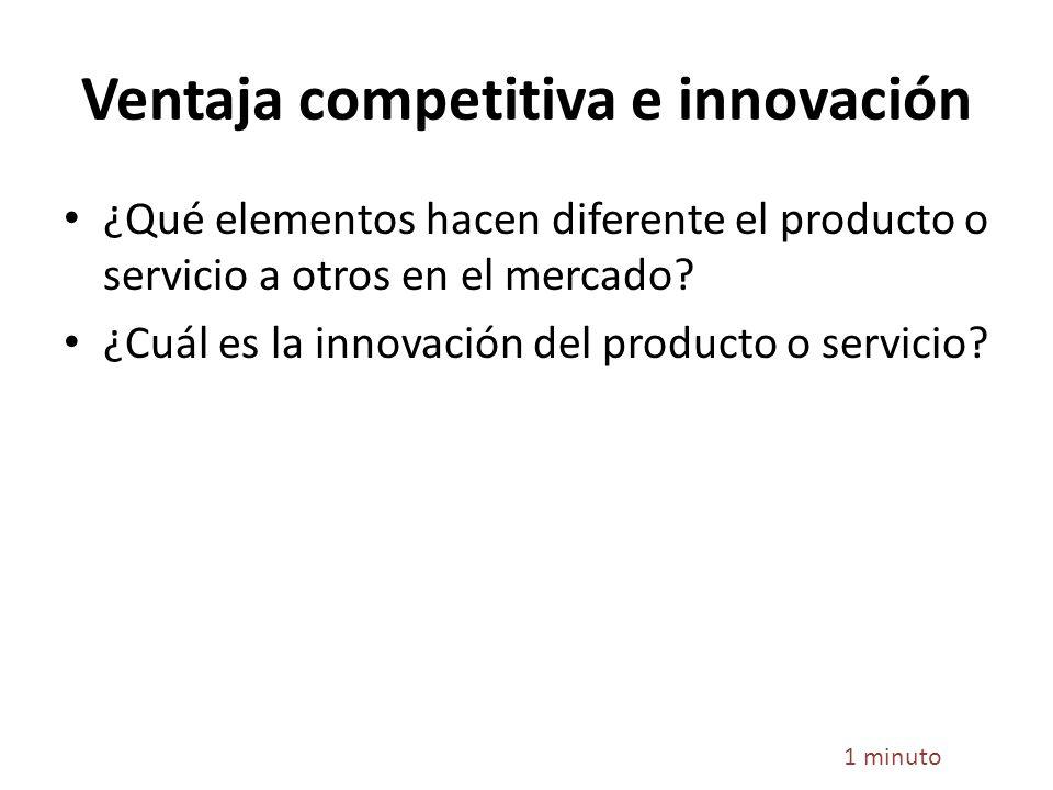 Ventaja competitiva e innovación ¿Qué elementos hacen diferente el producto o servicio a otros en el mercado? ¿Cuál es la innovación del producto o se