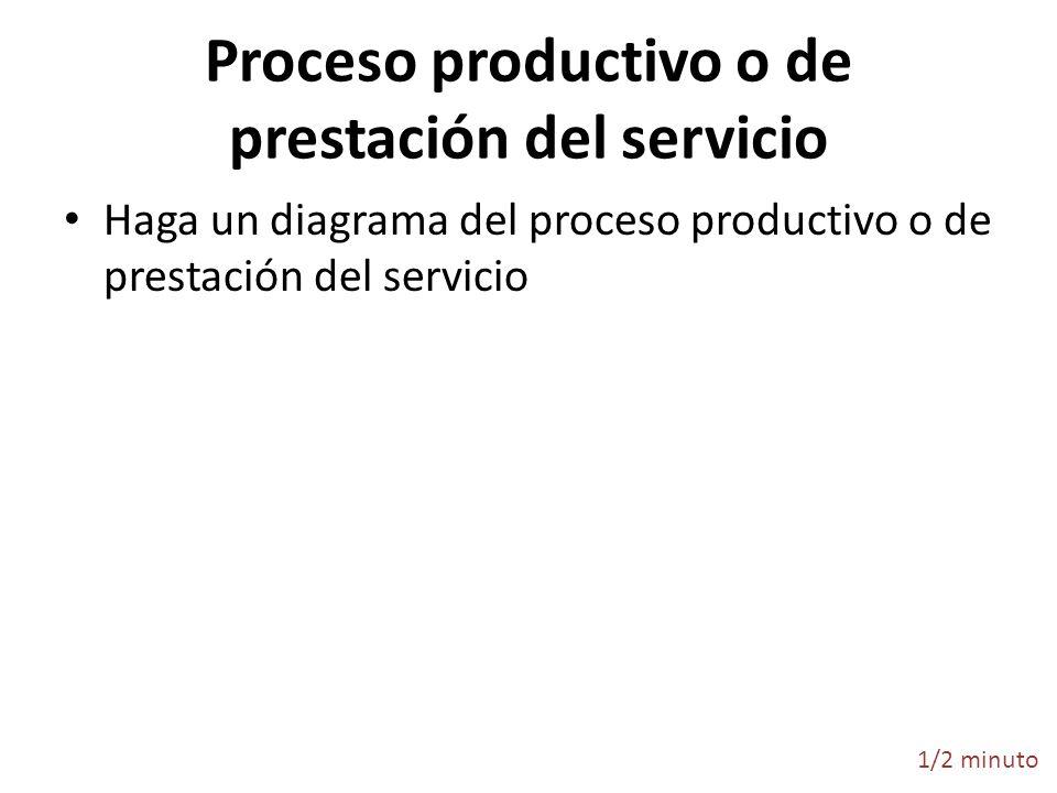 Estado actual Describa el producto o servicio que ya puede vender en este momento (imágenes) Describa si cuenta con instalaciones o equipo (imágenes) 1/2 minuto