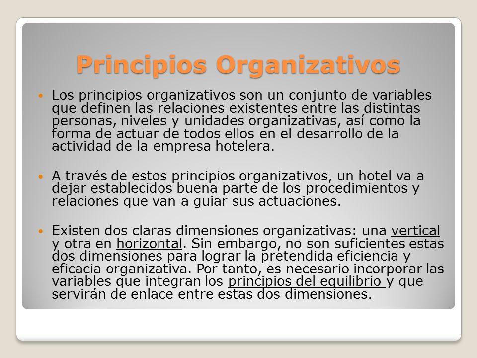 Principios Organizativos en VERTICAL VERTICAL: nos referimos a los distintos niveles que existen en un hotel.