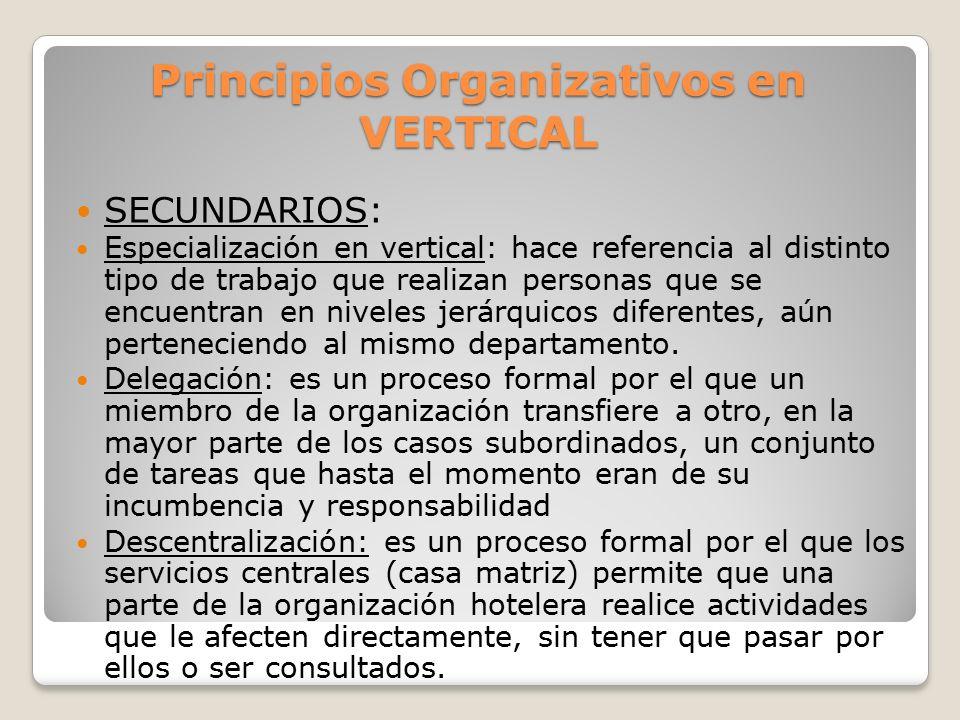 Principios organizativos en horizontal: División del Trabajo Especialización de los trabajadores del hotel Coordinación Funcionalidad Principios organizativos de equilibrio: Comunicación Responsabilidad